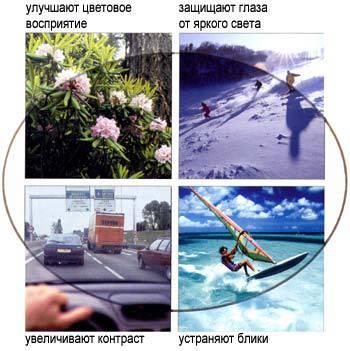 Лазерная коррекция зрения читать